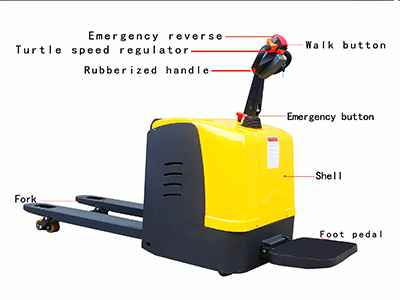 electric forklift manufacturers
